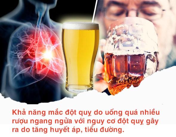 Khả năng mắc đột quỵ do uống quá nhiều rượu ngang ngửa với nguy cơ đột quỵ gây ra do tăng huyết áp, tiểu đường. (Ảnh minh họa)